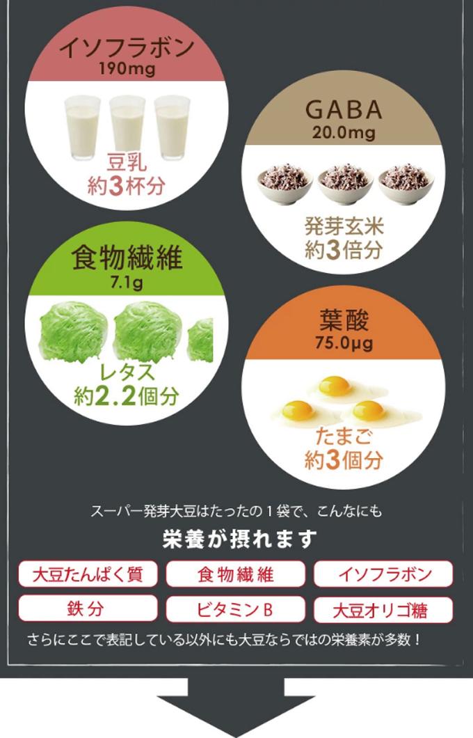 発芽大豆栄養